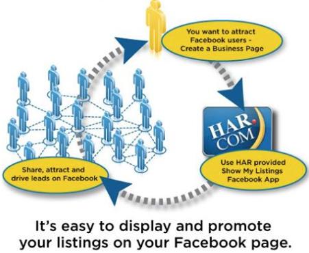 Facebook HAR App